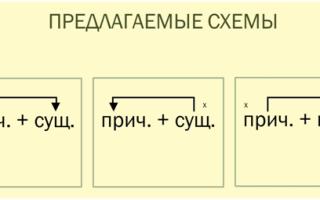 Как определить причастный и деепричастный оборот?