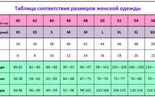 Таблица размеров одежды на Алиэкспресс для мужчин