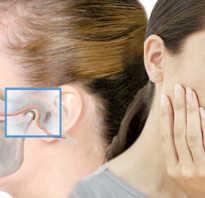 Дисфункция височно нижнечелюстного сустава симптомы и лечение, внчс заболевания