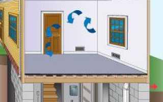 Почему подвал самое холодное место в доме?