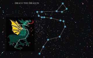 Красивые названия звезд и созвездий список: звездочка на небосклоне