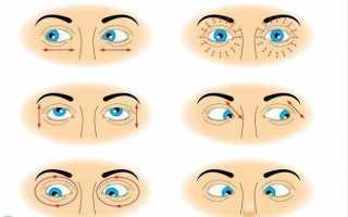 Зрение минус 1 как видят люди фото — очки плюс 1