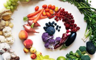 Кислотные и щелочные продукты питания таблица, кислая еда