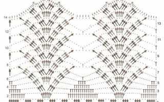 Вязаное платье крючком для женщин схемы фото