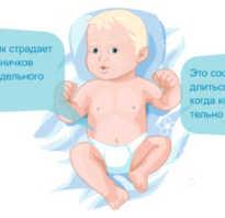 Колики в животе у новорожденного, что делать?