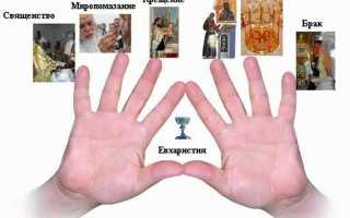 7 таинств православной, церковные обряды список