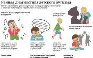 Как лечить аутизм у детей, ребенок аутист признаки, видео
