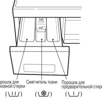 Куда насыпать порошок в стиральной машине, моющее средство для предварительной стирки