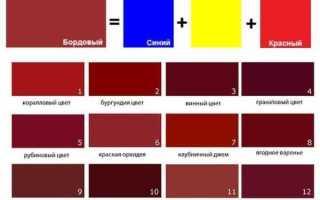 Как получить вишневый цвет при смешивании красок, как сделать бордовый?