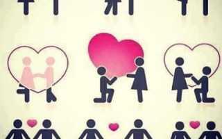 Психология отношений между парнем и девушкой читать