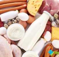 Переизбыток белка в организме симптомы у человека