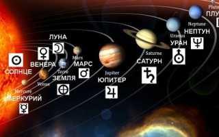 Обозначения планет в астрологии в картинках – астрономический символ меркурия